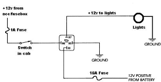 wiring diagram for interposing relay the wiring diagram 4 Pin Flasher Relay Wiring Diagram bosch pa system wiring diagram wiring schematics and diagrams, wiring diagram 3 pin flasher relay wiring diagram