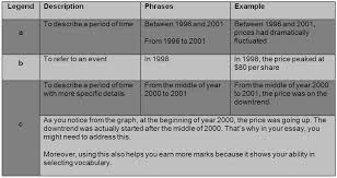 English teaching worksheets  Writing essays