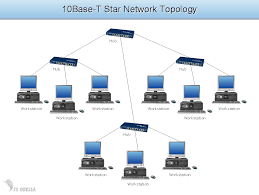 collection network diagram creator pictures   diagrams best images of network diagram creator computer network