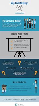 skip level meetings tips and tools for successful skip level skip level meeting infographic