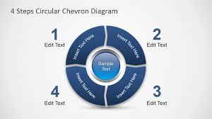 steps circular chevron powerpoint diagram professional create professional presentations describing 4 steps cycle processes the 4 steps circular chevron powerpoint diagram