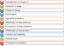 Research strategy   MA Ed Dissertation   University Wiki