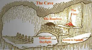 the allegory of the cave from plato    s the republicgraphic showing the situation in plato    s cave   shackled persons and a fire casting a shadow