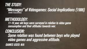 video game violence studies summarised kotaku 25 video game violence studies summarised