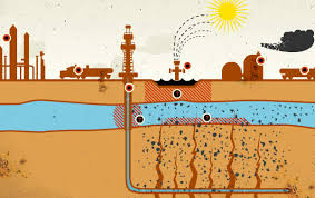 Image result for fracking chemicals