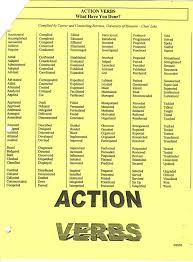 verbs word list action verb list good active words for resume verb verbs word list action verb list good active words for resume verb