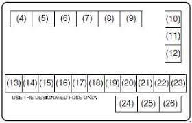 maruti suzuki wagon r fuse box diagram fuse diagram Suzuki Wagon R Fuse Box maruti suzuki wagon r fuse box diagram suzuki wagon r fuse box layout