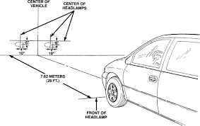 Image result for headlight adjustment