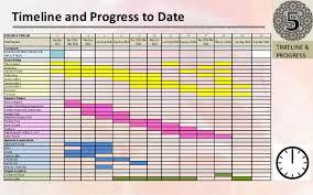 Timeline     SlideShare