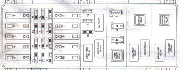fuse and relay locations 2nd generation power distribution box explorer power dist panel jpg