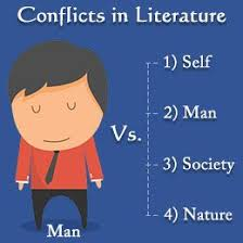 ideas about conflict in literature on pinterest  types of  types of conflicts in literature