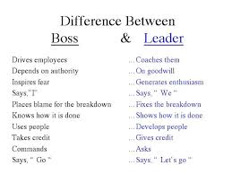 difference between a leader and a manager essay   buy paper