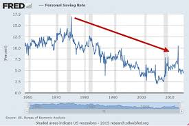 mark fords millionaire mindset essay series since boomers made up   of the us population during those years its safe to say the general downward trend applies to us from our late teens