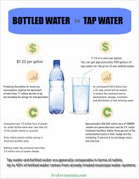 bottled water vs tap water persuasive essay related posts to bottled water vs tap water persuasive essay