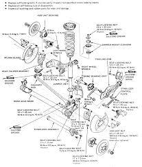 wiring diagram for 1991 ford ranger radio images wiring diagram 97 honda accord fuse box diagram also 1991 ford ranger wiring