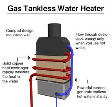 water heater wiring diagram dual element water hot water heater thermostat wiring diagram hot auto wiring on water heater wiring diagram dual element