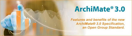 Image result for archimate