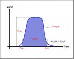 TR-9600 – <b>Broadband</b> light meters, UV-VIS-NIR radiometers,Other ...