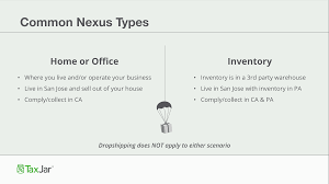 s tax guide for ecommerce sellers 3 common examples of s tax nexus