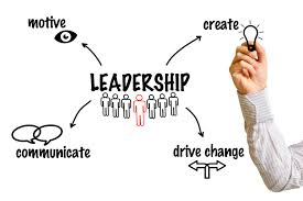 practices and commitments for effective leadership