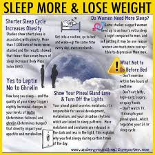 best images about interesting facts about health on 17 best images about interesting facts about health dry eye body weight and sleep