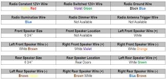 radio wiring diagram for ford taurus radio wiring diagram 2014 ford fiesta car stereo wiring diagram radiobuzz48 com