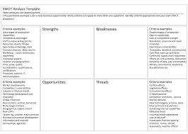swot analysis swot matrix template swot analysis matrix swot analysis matrix template