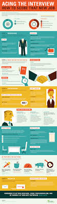 how to ace your job interview infographic holy kaw