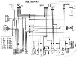 honda trx wiring diagram schematics and wiring diagrams 1986 honda fourtrax 350 wiring diagram diagrams