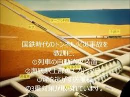「1987年 - 青函トンネルに初の試運転列車が走る」の画像検索結果