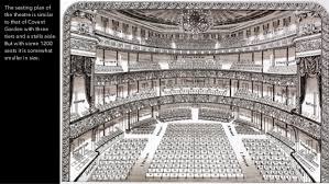 Andrew Andersons  Riga and The Latvian National Opera  A Short Introd    The seating plan