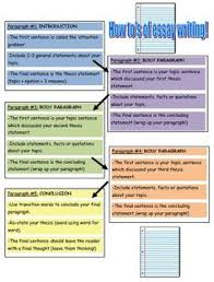 writing graphic organizers teaching and graphics on pinterest help your students organize their essay with this free essay writing graphic organizer