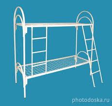 <b>Кровати</b> армейского образца, <b>кровати</b> металлические ...