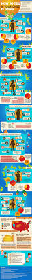 17 best ideas about drugs abuse substance abuse signs and symptoms of teen drug use infographic