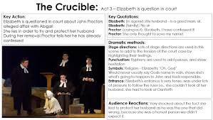 the crucible miss ryan s gcse english media act 3 3