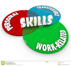 skills venn diagram personal transferable work related stock skills venn diagram personal transferable work related