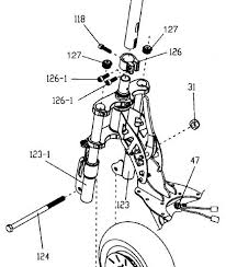 bladez scooter wiring diagram racing scooter free download wiring on 40 cc chinese scooter wiring diagrams