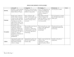 10 best images of behavior modification plan chart printable behavior modification plan template