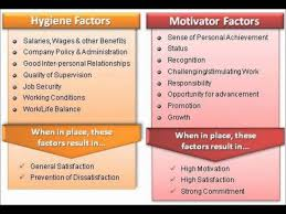 herzberg theory of motivation in the workplace com