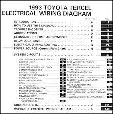 toyota tercel engine diagram wiring diagram for 1984 toyota tercel wiring wiring diagrams online 1993 toyota tercel wiring diagram manual