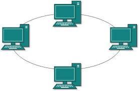 dcn computer network toplogiesring topology
