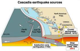goldfinger  oregon not prepared for the big onegreat subduction zone earthquakes are the largest earthquakes in the world   pnsn