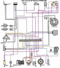 mercury outboard tach wiring diagram mercury image wiring diagram mercury 150 outboard the wiring diagram on mercury outboard tach wiring diagram