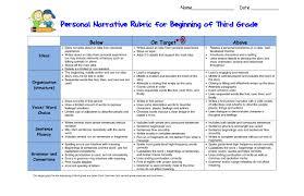 example essay thesis Community Profile Essay Example Personal profile essay examples   Exam paper answers  Community Profile Essay Example Personal profile essay examples   Exam