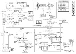 chevy tahoe wiring diagrams wirdig
