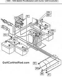 club car gas golf cart wiring diagram wirdig is the wiring diagram for a 1989 1994 pre medalist ezgo golf