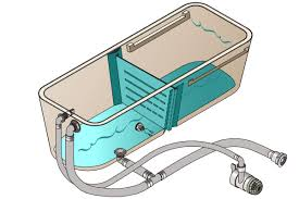 lund pro v livewell diagram lund image wiring diagram lund boats about lund lund difference
