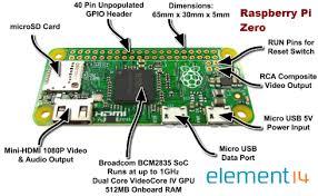 「raspberry pi zero」的圖片搜尋結果