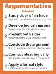 s of an argumentative essay components