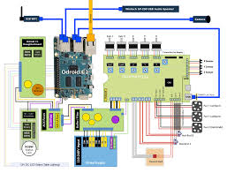 dual head unit wiring diagram dual database wiring diagram rambo board 3d printer diagram